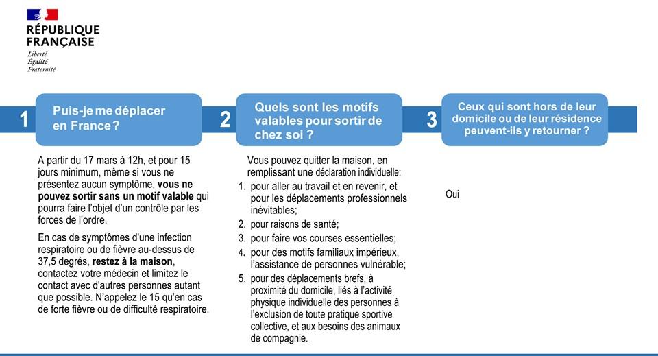 COVID-19 : réponses officielles aux questions et recommandations
